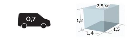 Иконка грузоподъемность 0,7т, до 2м, до 3,5м