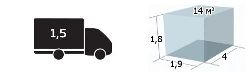 Иконка грузоподъемность 1.5т, до 4м, до 14м