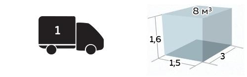 Иконка грузоподъемность 1т, до 3м, до 8м