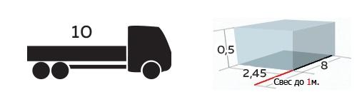 Иконка грузоподъемность До 10 тонн, до 8м