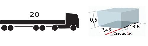 Иконка грузоподъемность До 20 тонн, 13,6м