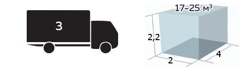 Тип кузова До 3 тонн, до 25м