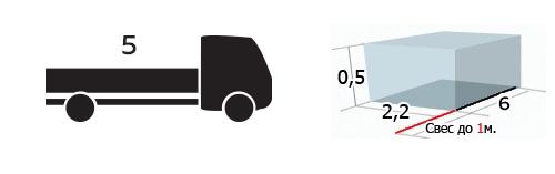 Иконка грузоподъемность До 5 тонн, до 6м