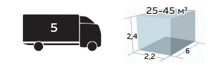 Иконка грузоподъемность До 5 тонн, 25-45м